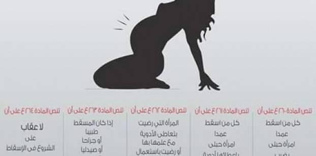 مطالبات حقوقية بتعديل القانون والسماح بالإجهاض الآمن للنساء